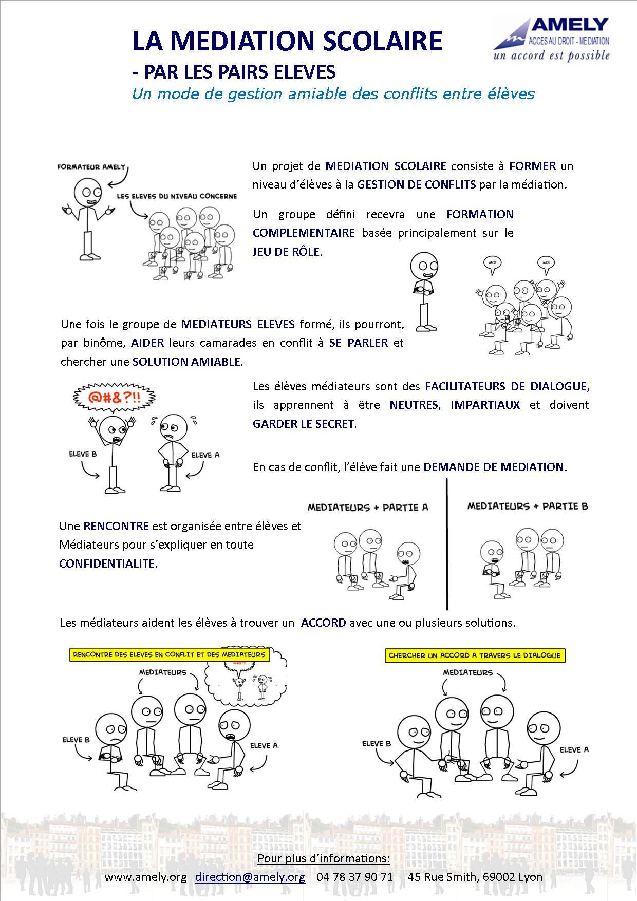 La médiation scolaire par les pairs élèves BD
